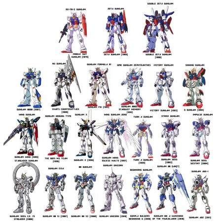Gundam Protagonists Mobile Suits